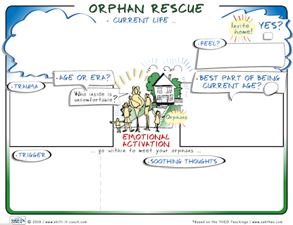 ... To Integrate This Orphan Into Your Adult Life With Proper ...