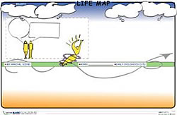 Life Map Template Article: Use Visual Life Maps to SHIFT Your Path   Life Map Template