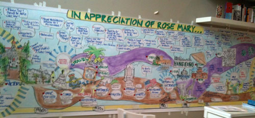 In Appreciation of Rose Mary