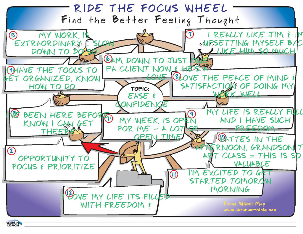 focus wheel 1, christina merkley