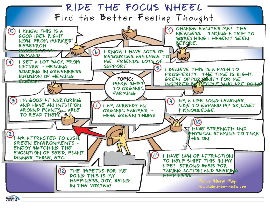 focus wheel 2, christina merkley