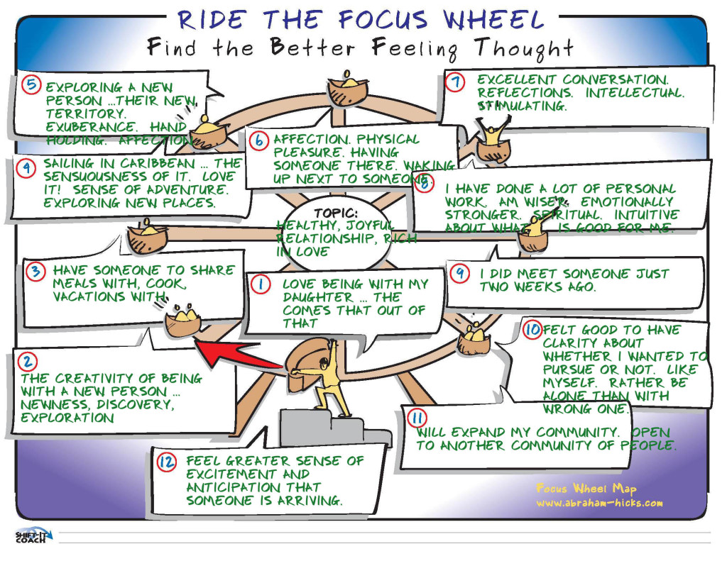 focus wheel 3, christina merkley