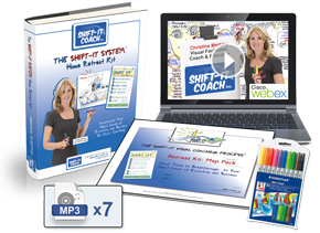 Visual Coaching SHIFT-IT Home Retreat Kit