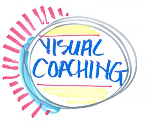 visual coaching services