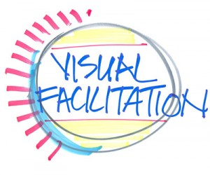 visual faciliation services