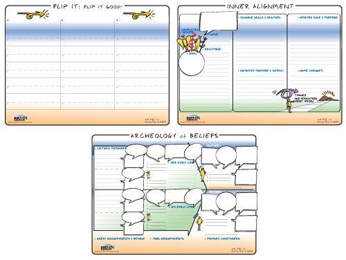 FlipIt-Archeology-Alignment - Visual Coaching Map
