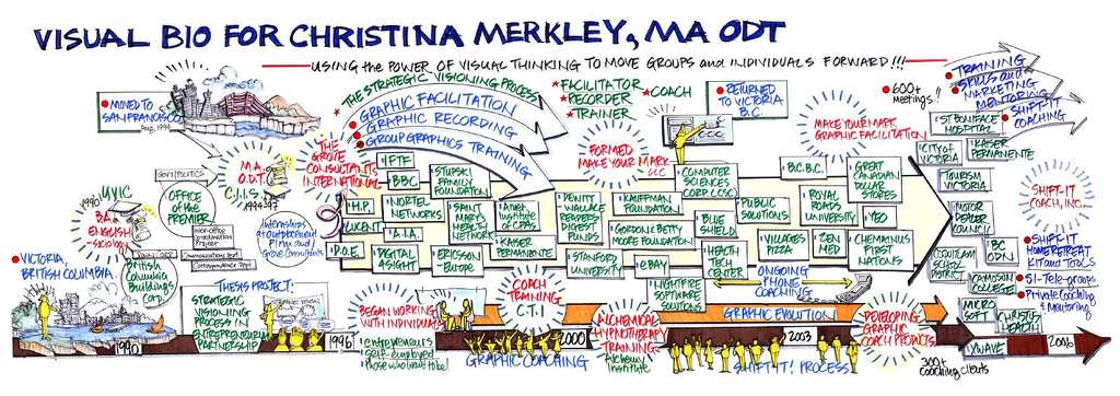 Christina Merkley Visual Biography