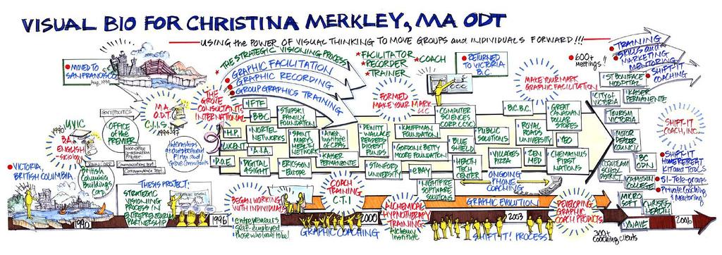 Christina Merkley Visual Biography