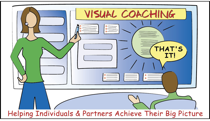 visual-coaching-teacher