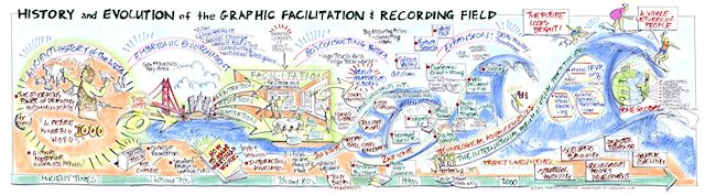 developing facilitation skills a handbook for group facilitators