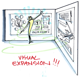 Visual Expansion - Process Facilitation