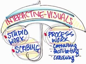 clip-fiv-interactivevisuals