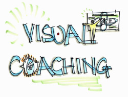 clip-visual-coaching