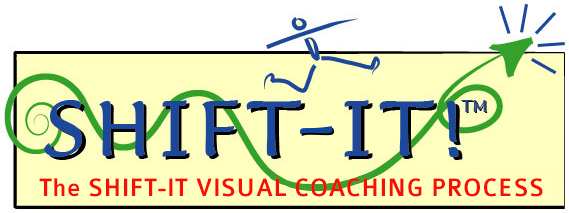 Visual Coaching Process