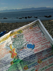 Reviewing Visual Coach's Client Work ... on Beach!