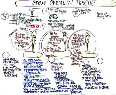 gremlin-rescue-1small