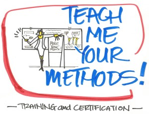 teachmeyourmethods
