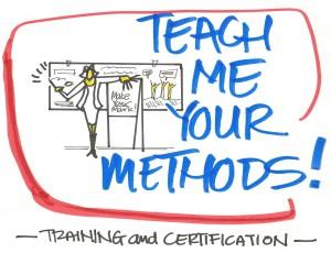 teachmeyourmethods