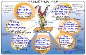 magnetism-map-2014