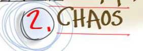 2-chaos