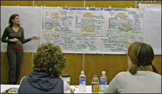 graphic facilitation training