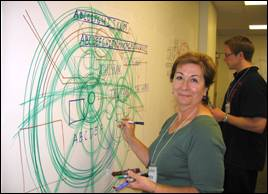 graphic facilitation workshops