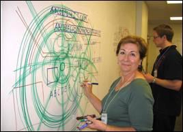 graphic facilitation workshops