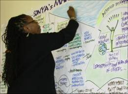 learn graphic facilitation