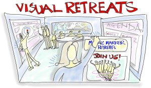 visual retreats