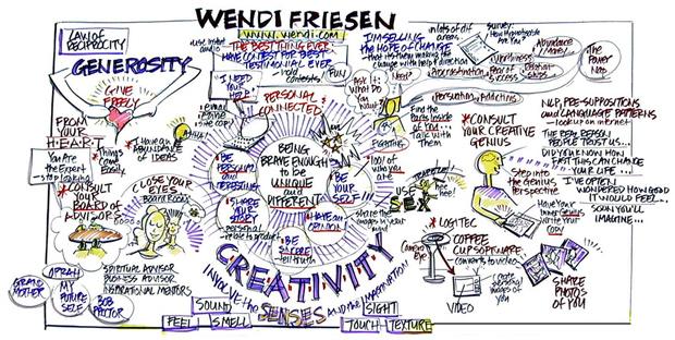workshops for graphic facilitation