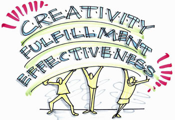 creativity-fulfillment-effe