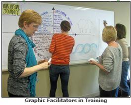 graphic-facilitators-in-training2