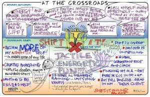 atthecrossroads-feb2015