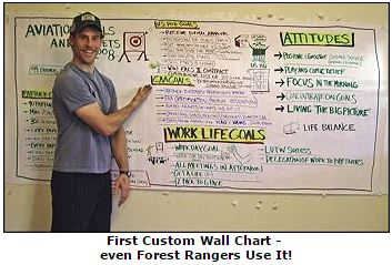 custom-wall-chart-forest-ranger