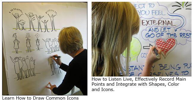Christina Merkley's In-Person Visual Skills Course