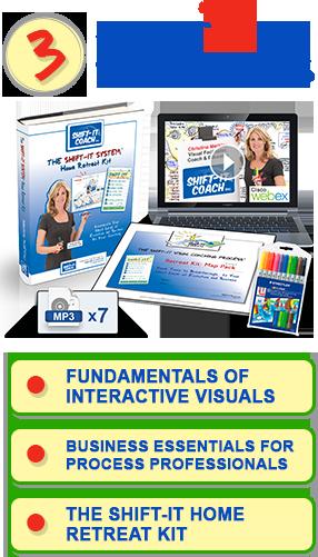 Home Study Kits