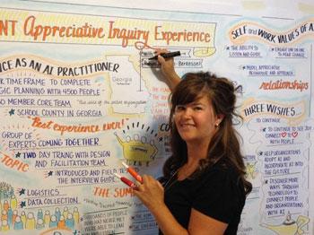 Joleyne Mayers-Jaekel, Graphic Recorder | Mural Maker