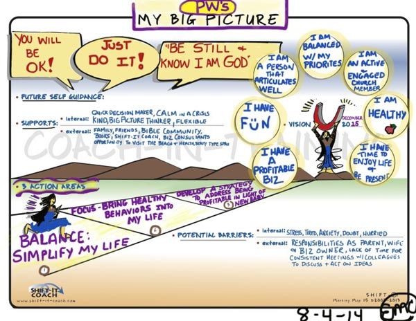 Planning. Courtesy of Visual Coach: Eileen Caroscio