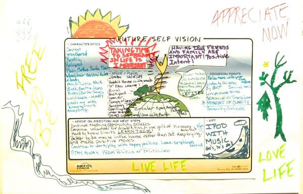 Visioning. Courtesy of Visual Coach: Susan Howarth