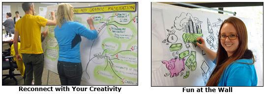 Learn Graphic Recording