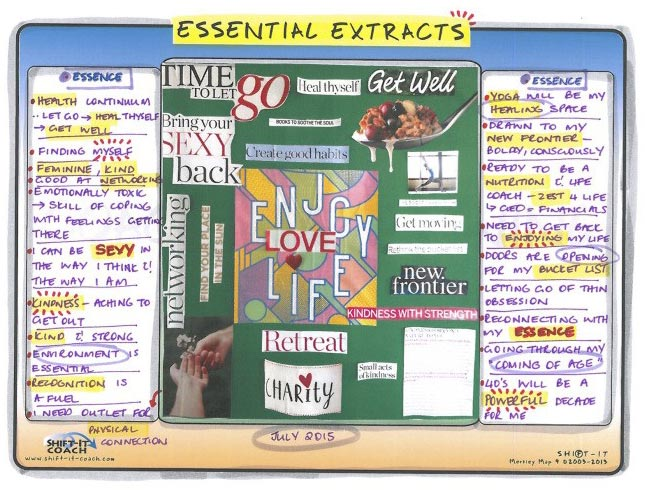 Vision Board: Essential Extracts. Courtesy of Visual Coach: Jo Hobson