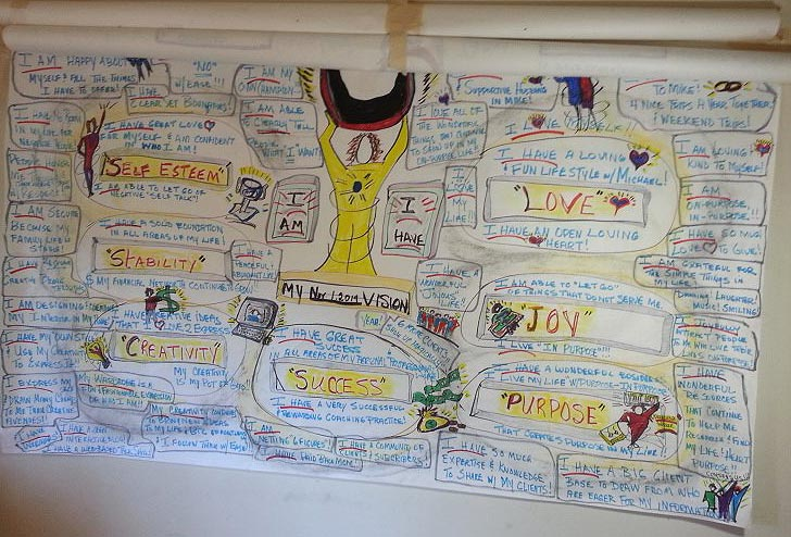 Visioning. Courtesy of Visual Coach: Stevi Sullivan