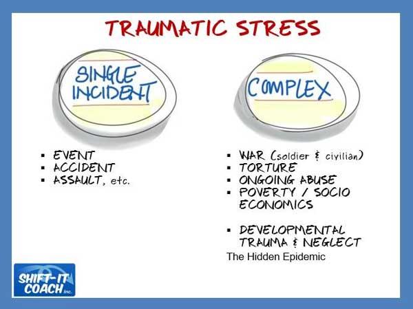 traumticstress