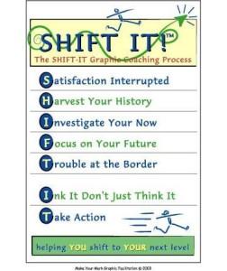 SHIFT-IT Model