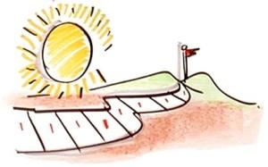 sun-path