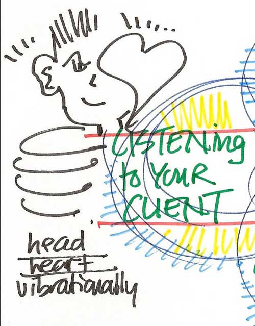 listening-to-your-client
