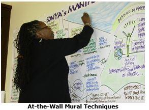 mural-techniques