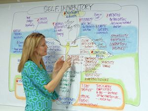 Learn Visual Skills Graphic Recording from Christina Merkley