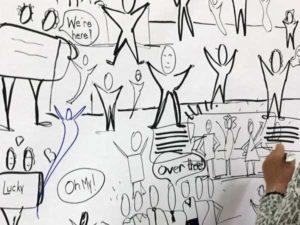 Graphic Facilitation School