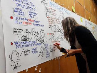 Graphic Recording Demos